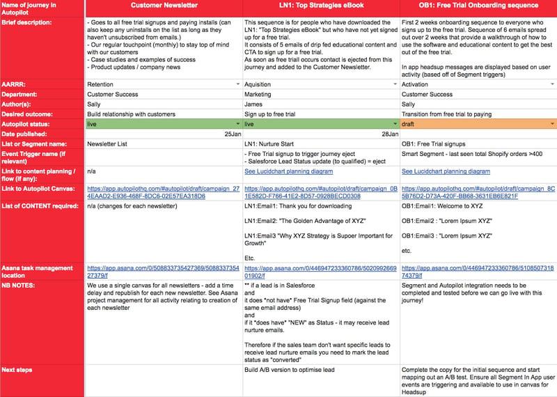 Journey Planner sheet